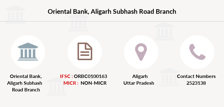 Oriental-bank-of-commerce Aligarh-subhash-road branch