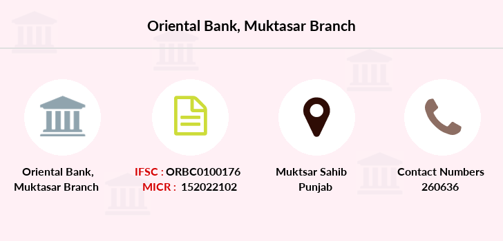 Oriental-bank-of-commerce Muktasar branch