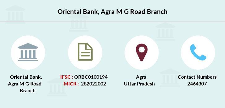 Oriental-bank-of-commerce Agra-m-g-road branch