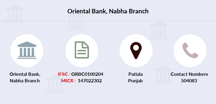 Oriental-bank-of-commerce Nabha branch