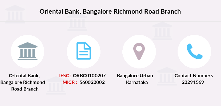 Oriental-bank-of-commerce Bangalore-richmond-road branch