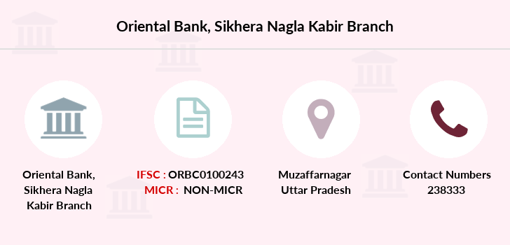 Oriental-bank-of-commerce Sikhera-nagla-kabir branch