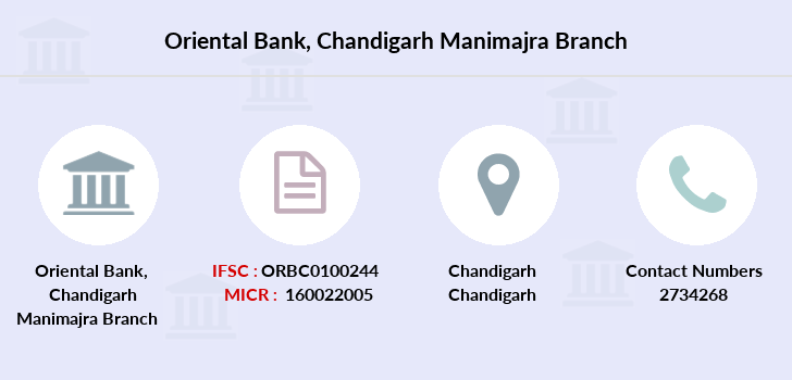 Oriental-bank-of-commerce Chandigarh-manimajra branch