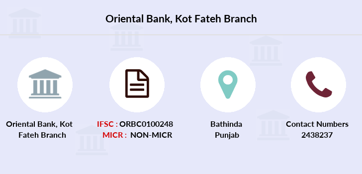 Oriental-bank-of-commerce Kot-fateh branch