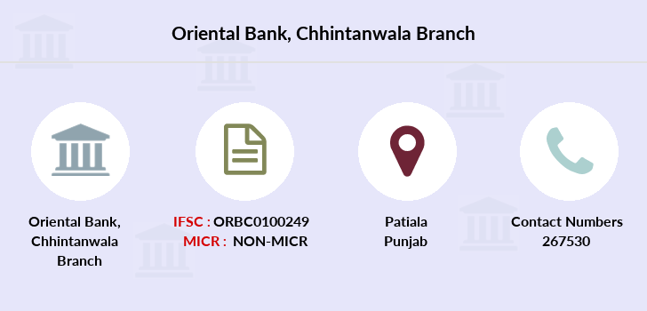 Oriental-bank-of-commerce Chhintanwala branch