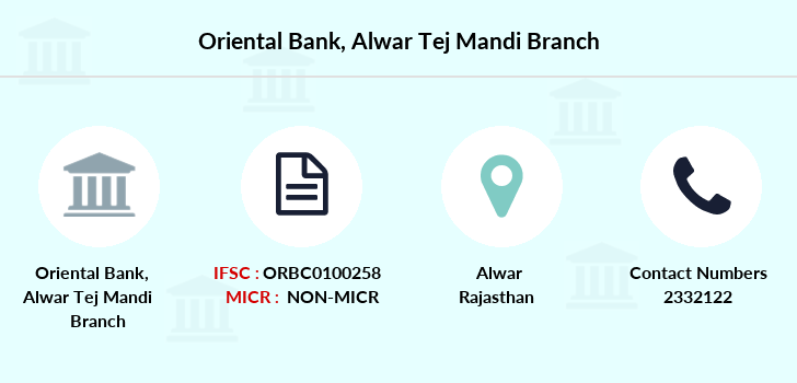 Oriental-bank-of-commerce Alwar-tej-mandi branch
