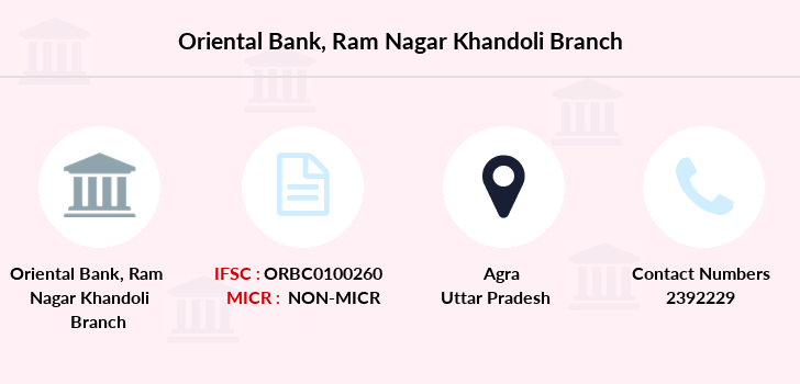 Oriental-bank-of-commerce Ram-nagar-khandoli branch