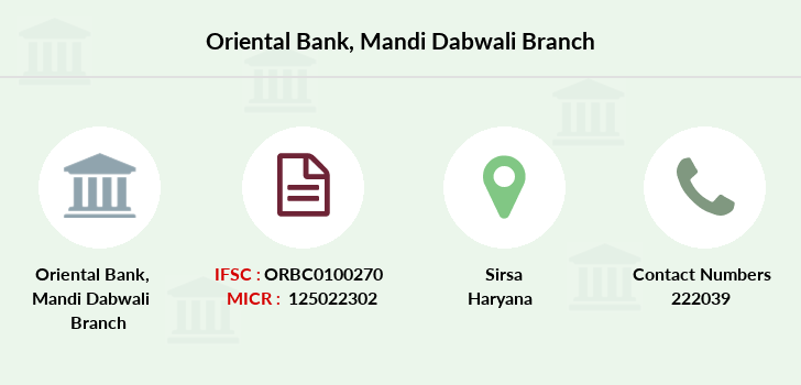 Oriental-bank-of-commerce Mandi-dabwali branch