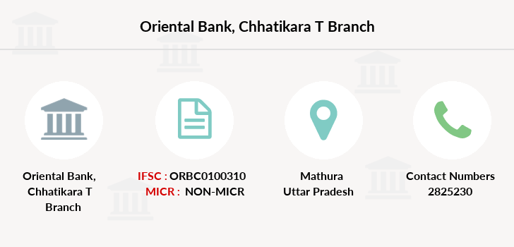 Oriental-bank-of-commerce Chhatikara-district-mathura branch