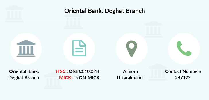 Oriental-bank-of-commerce Deghat branch