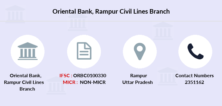 Oriental-bank-of-commerce Rampur-civil-lines branch