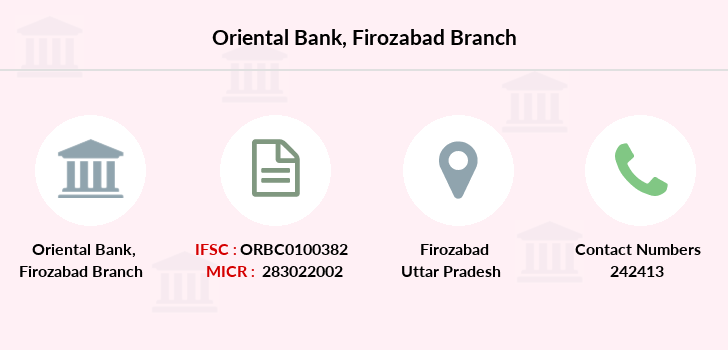 Oriental-bank-of-commerce Firozabad branch