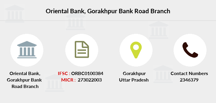 Oriental-bank-of-commerce Gorakhpur-bank-road branch