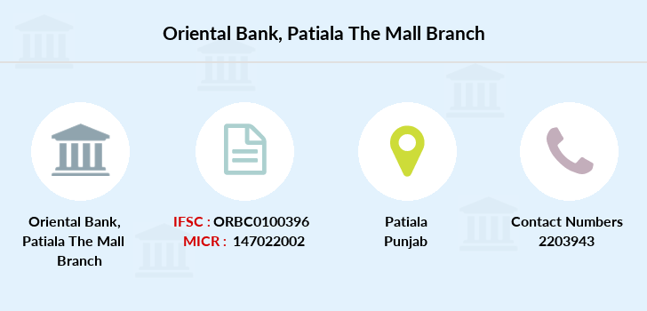 Oriental-bank-of-commerce Patiala-the-mall branch