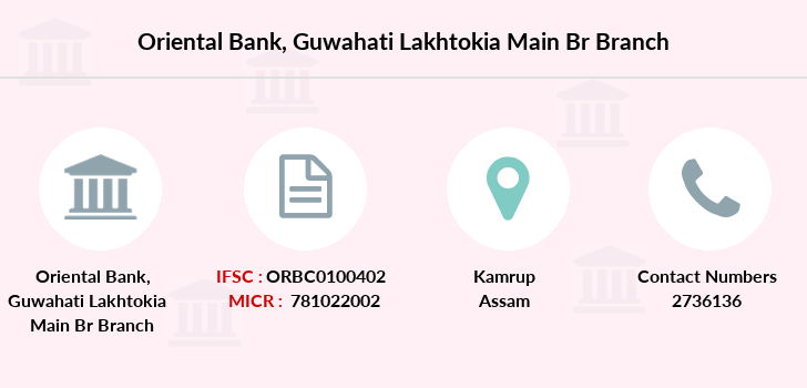 Oriental-bank-of-commerce Guwahati-lakhtokia-main-br branch