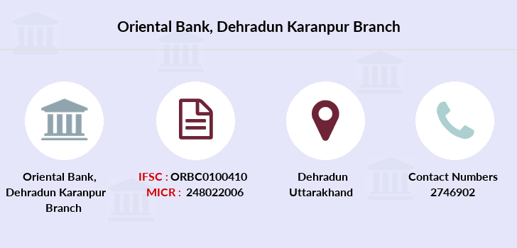Oriental-bank-of-commerce Dehradun-karanpur branch