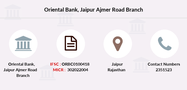 Oriental-bank-of-commerce Jaipur-ajmer-road branch