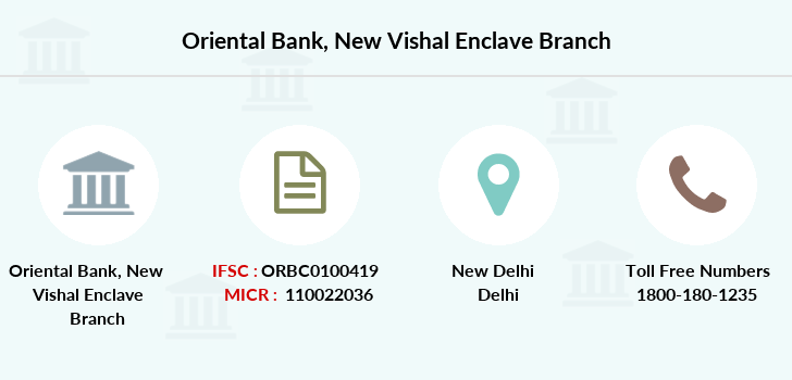Oriental-bank-of-commerce New-vishal-enclave branch