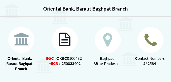 Oriental-bank-of-commerce Baraut-baghpat branch