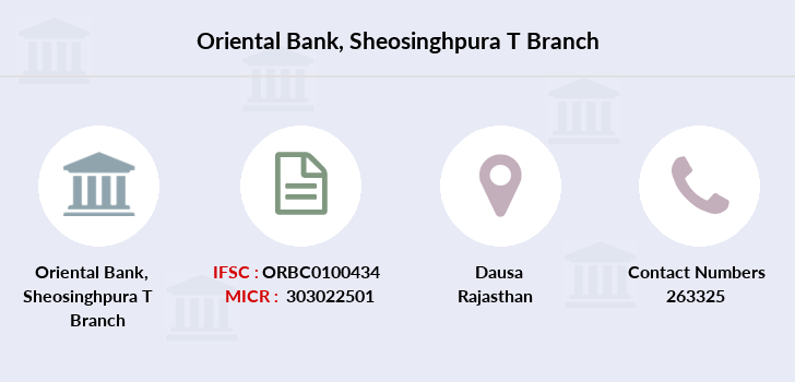 Oriental-bank-of-commerce Sheosinghpura-t branch