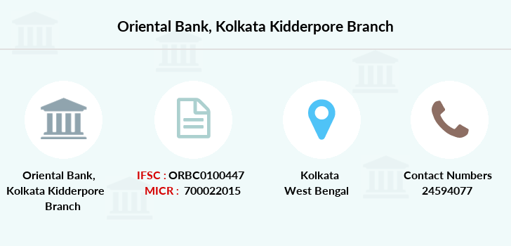 Oriental-bank-of-commerce Kolkata-kidderpore branch