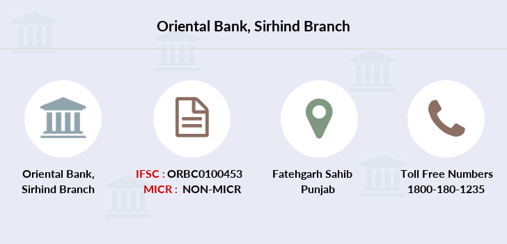 Oriental-bank-of-commerce Sirhind branch