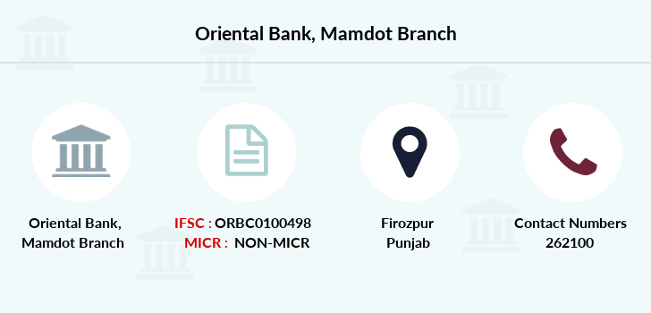 Oriental-bank-of-commerce Mamdot branch