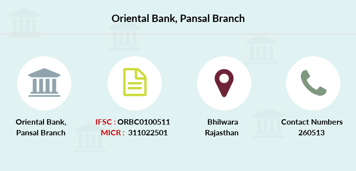 Oriental-bank-of-commerce Pansal branch