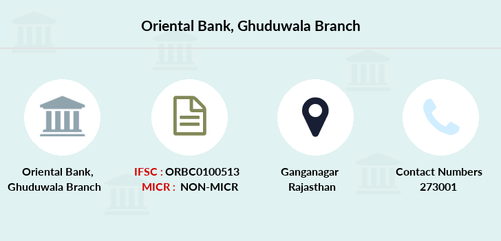 Oriental-bank-of-commerce Ghuduwala branch
