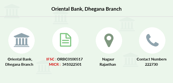 Oriental-bank-of-commerce Dhegana branch