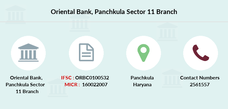 Oriental-bank-of-commerce Panchkula-sector-11 branch