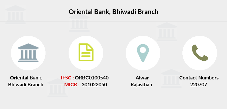Oriental-bank-of-commerce Bhiwadi branch