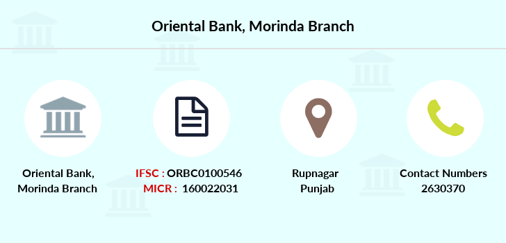 Oriental-bank-of-commerce Morinda branch