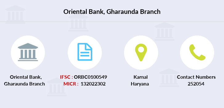 Oriental-bank-of-commerce Gharaunda branch