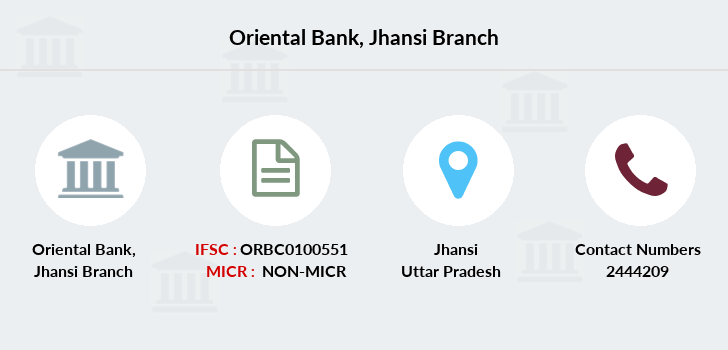 Oriental-bank-of-commerce Jhansi branch