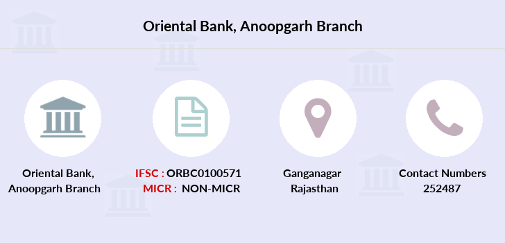 Oriental-bank-of-commerce Anoopgarh branch