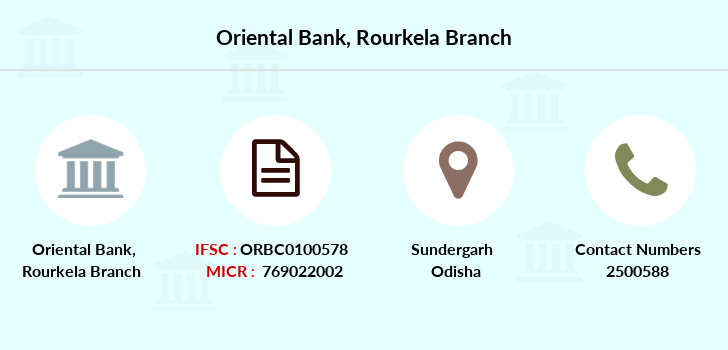 Oriental-bank-of-commerce Rourkela branch