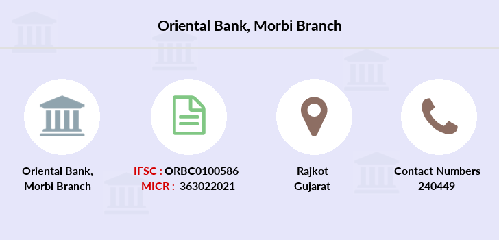 Oriental-bank-of-commerce Morbi branch