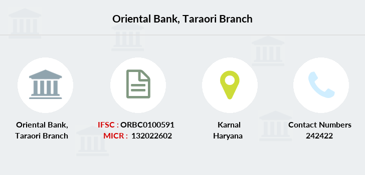 Oriental-bank-of-commerce Taraori branch