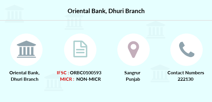 ifsc code oriental bank of commerce kohara ludhiana