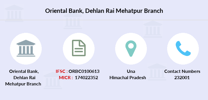 Oriental-bank-of-commerce Dehlan-rai-mehatpur branch