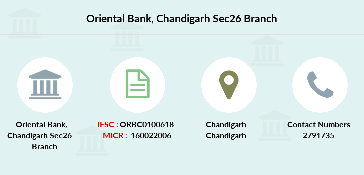 Oriental-bank-of-commerce Chandigarh-sec26 branch