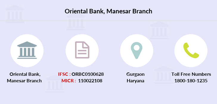 Oriental-bank-of-commerce Manesar branch