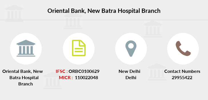 Oriental-bank-of-commerce New-batra-hospital branch