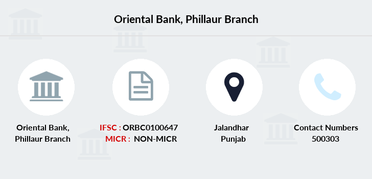 Oriental-bank-of-commerce Phillaur branch