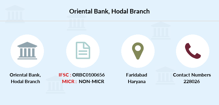 Oriental-bank-of-commerce Hodal branch