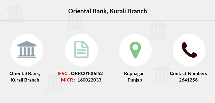 Oriental-bank-of-commerce Kurali branch
