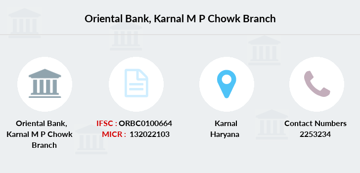 Oriental-bank-of-commerce Karnal-m-p-chowk branch