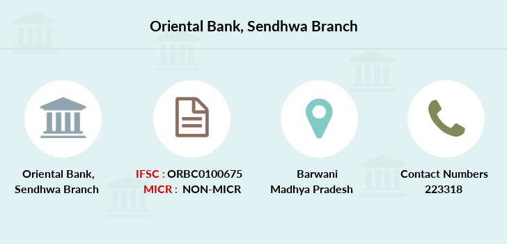 Oriental-bank-of-commerce Sendhwa branch