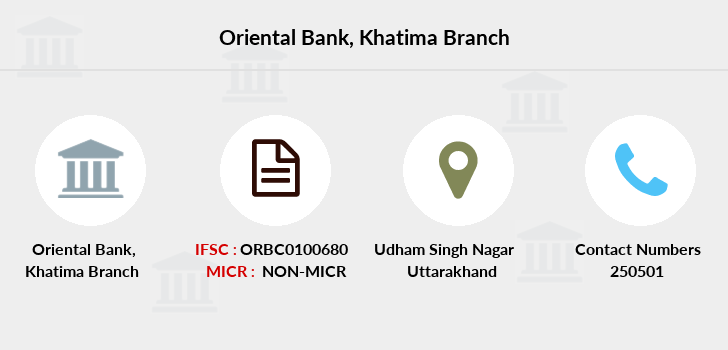 Oriental-bank-of-commerce Khatima branch